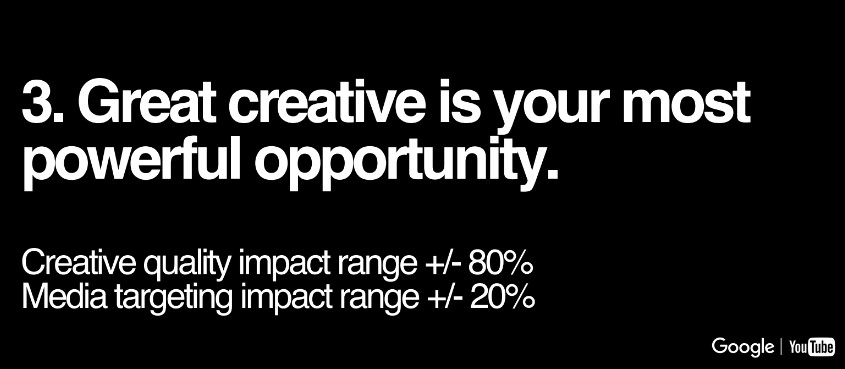Great creative is your most powerful opportunity