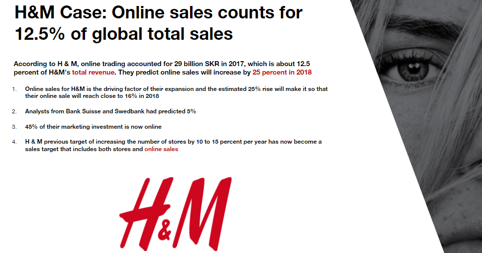 H&M Case: Online sales counts for 12.5% of global total sales